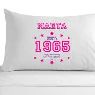 Personalised 50th Birthday Established (Year) Pillowcase for Her